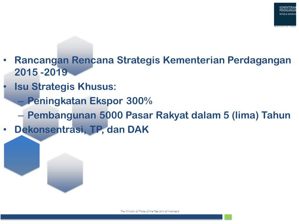 Outline Rancangan Rencana Strategis Kementerian Perdagangan 2015 -2019