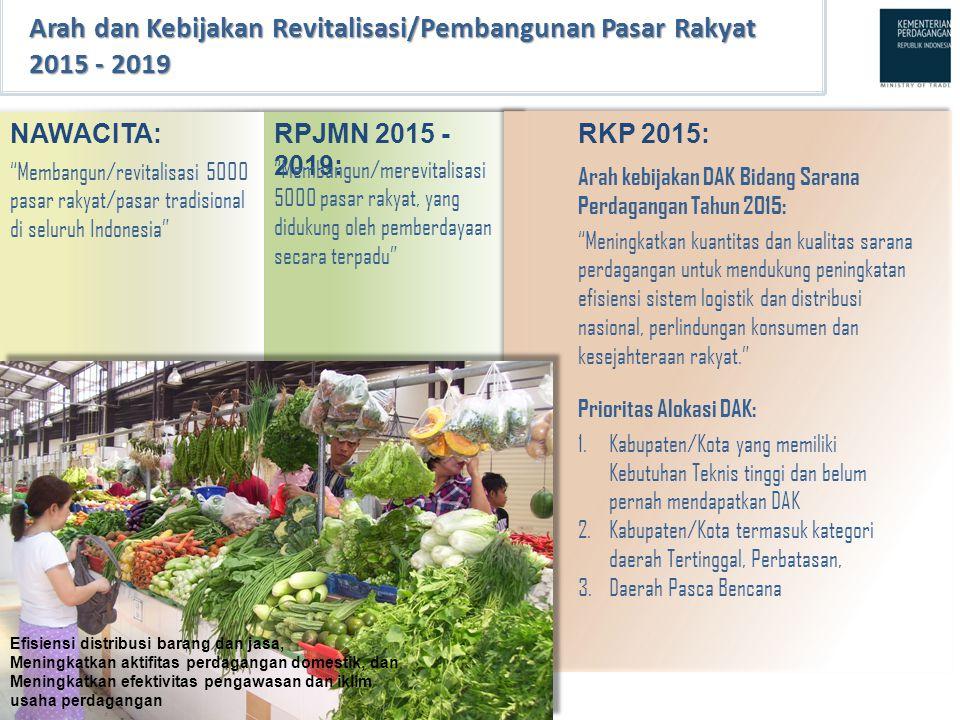 Arah dan Kebijakan Revitalisasi/Pembangunan Pasar Rakyat 2015 - 2019