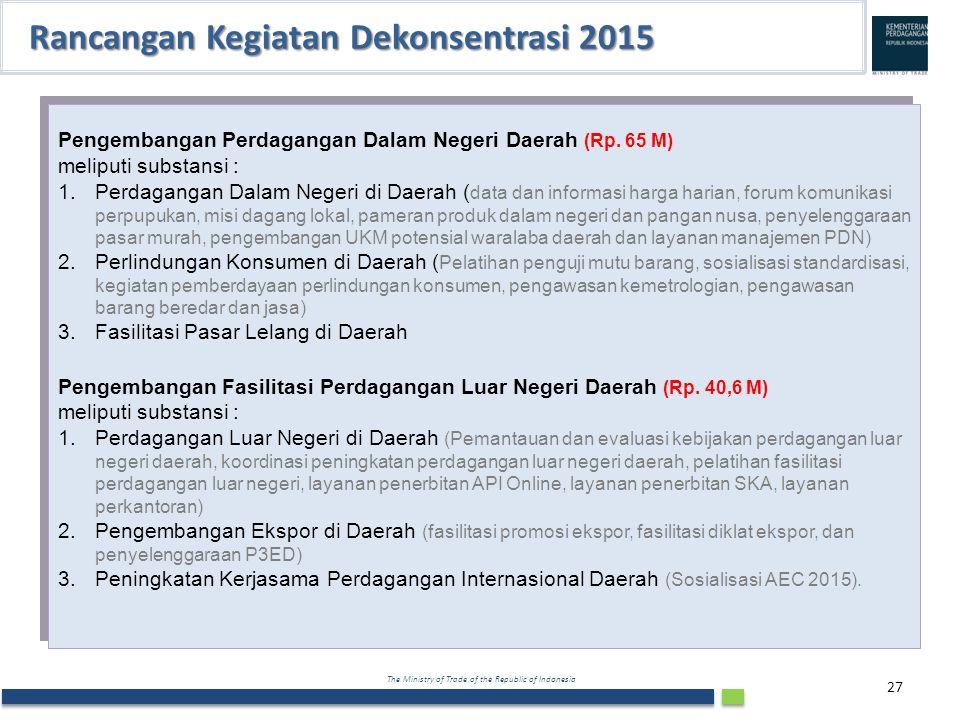 Rancangan Kegiatan Dekonsentrasi 2015