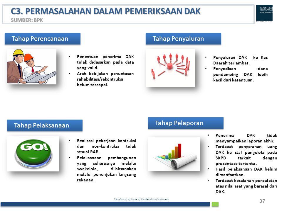 C3. PERMASALAHAN DALAM PEMERIKSAAN DAK SUMBER: BPK