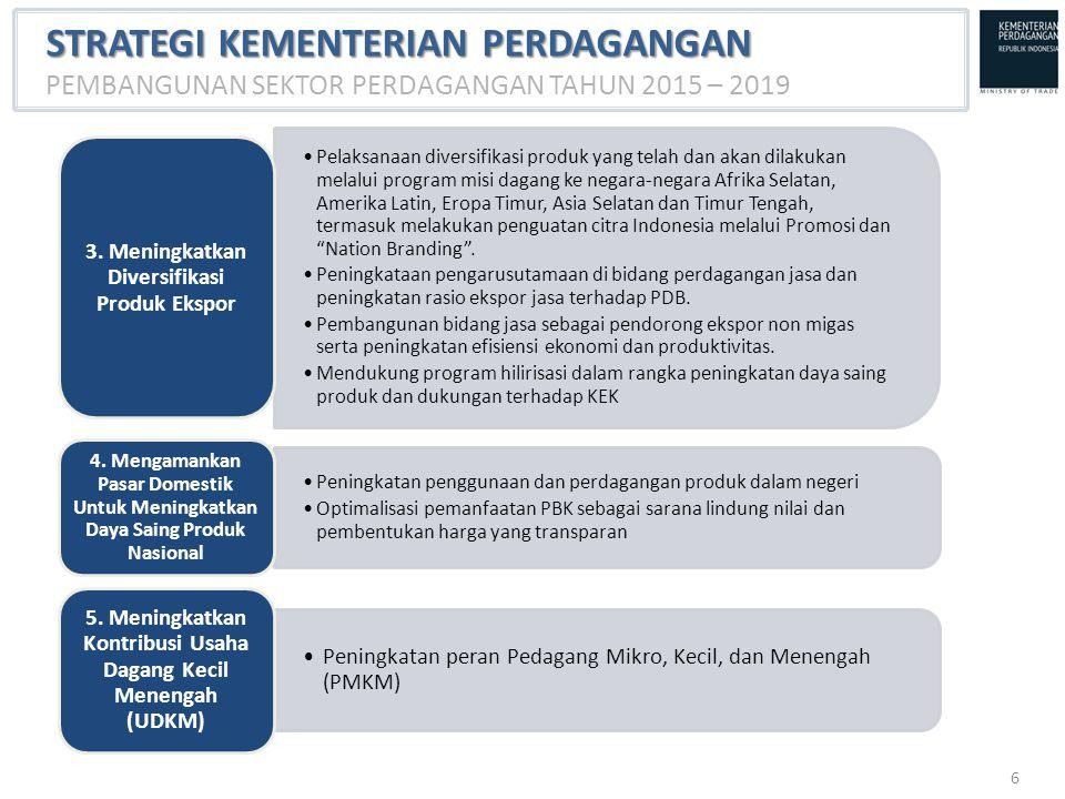 STRATEGI KEMENTERIAN PERDAGANGAN PEMBANGUNAN SEKTOR PERDAGANGAN TAHUN 2015 – 2019