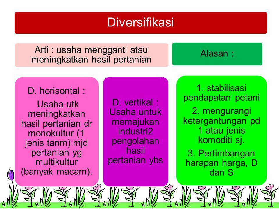 Diversifikasi 1. stabilisasi pendapatan petani D. horisontal :