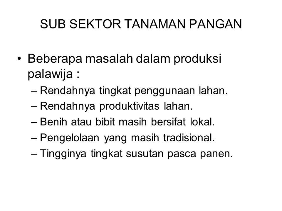 SUB SEKTOR TANAMAN PANGAN
