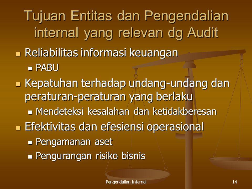 Tujuan Entitas dan Pengendalian internal yang relevan dg Audit