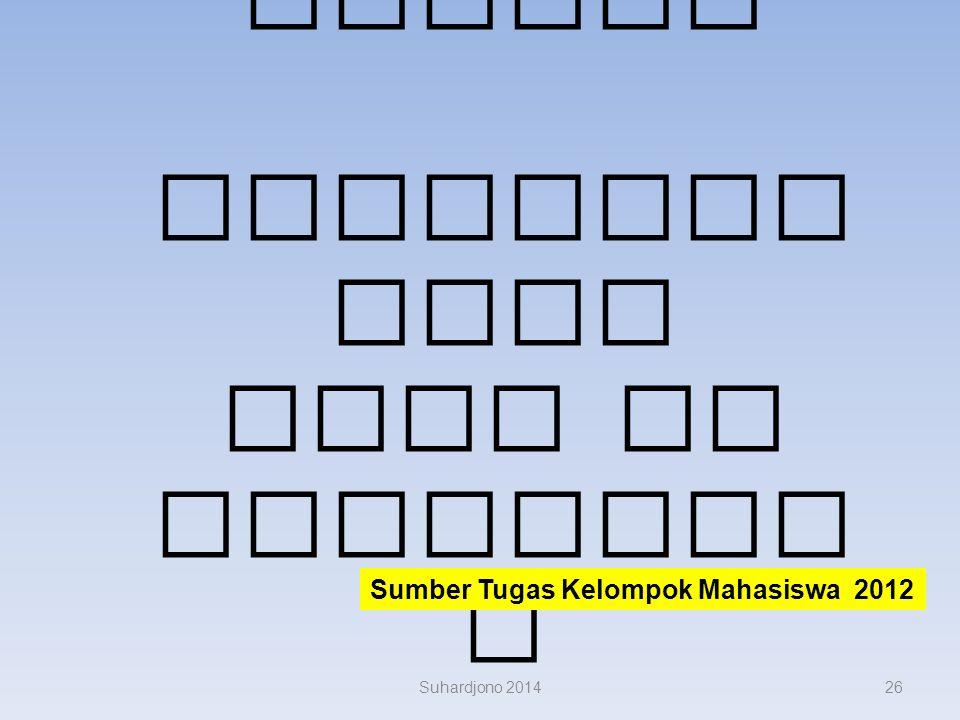 Contoh Pengembangan Rawa di Indonesia