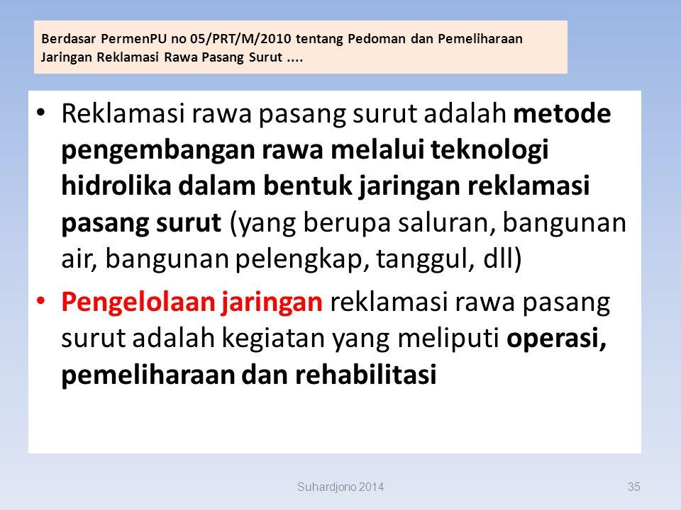 Berdasar PermenPU no 05/PRT/M/2010 tentang Pedoman dan Pemeliharaan Jaringan Reklamasi Rawa Pasang Surut ....
