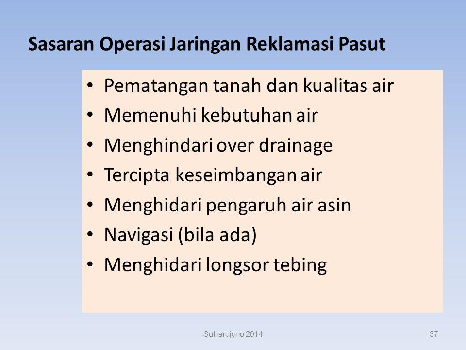 Sasaran Operasi Jaringan Reklamasi Pasut