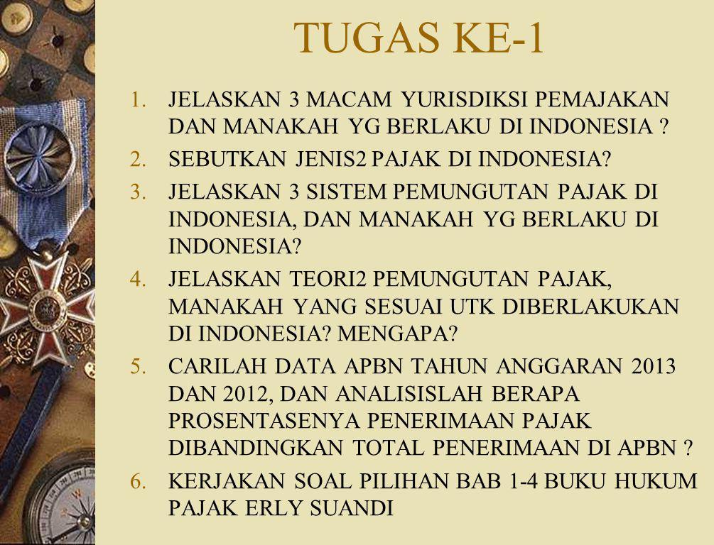 TUGAS KE-1 JELASKAN 3 MACAM YURISDIKSI PEMAJAKAN DAN MANAKAH YG BERLAKU DI INDONESIA SEBUTKAN JENIS2 PAJAK DI INDONESIA