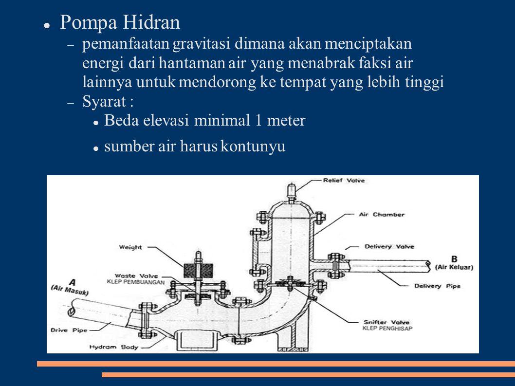 Pompa Hidran