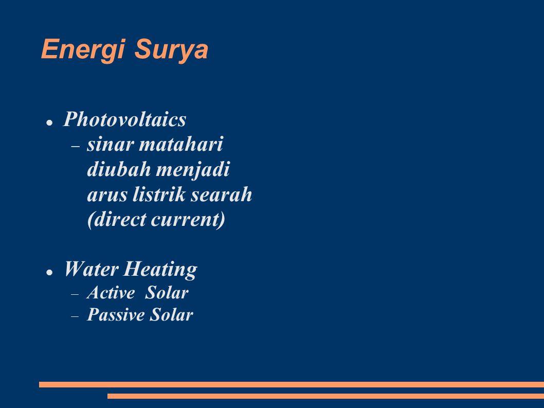 Energi Surya Photovoltaics