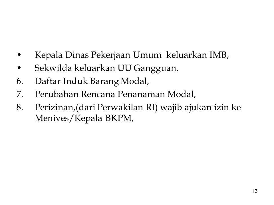 Kepala Dinas Pekerjaan Umum keluarkan IMB,