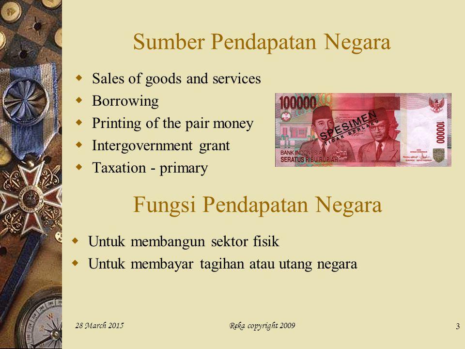 Sumber Pendapatan Negara