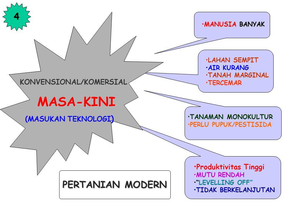 4 PERTANIAN MODERN KONVENSIONAL/KOMERSIAL MASA-KINI