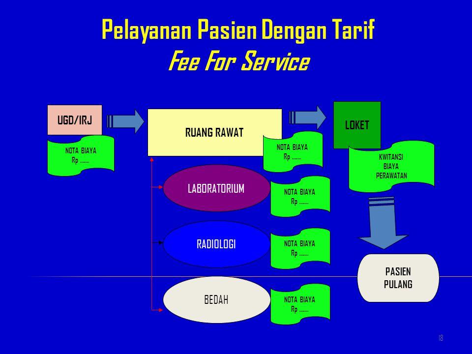 Pelayanan Pasien Dengan Tarif Fee For Service
