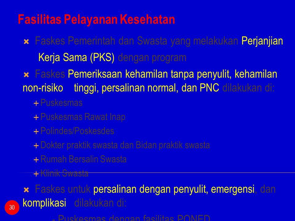 Fasilitas Pelayanan Kesehatan