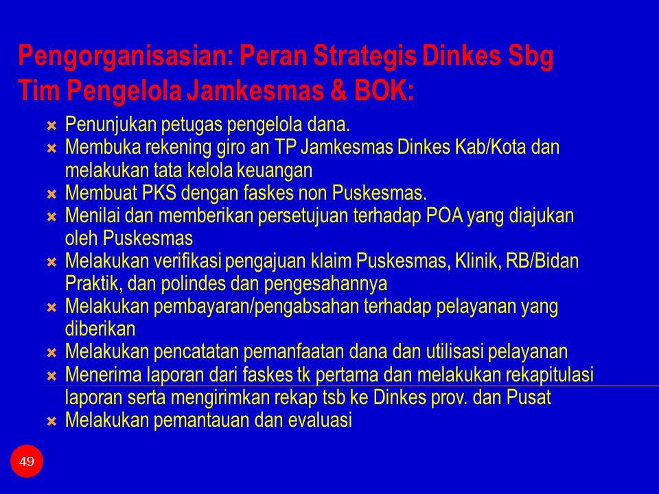 Pengorganisasian: Peran Strategis Dinkes Sbg Tim Pengelola Jamkesmas & BOK: