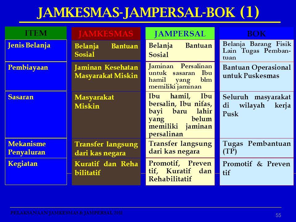 JAMKESMAS-JAMPERSAL-BOK (1)