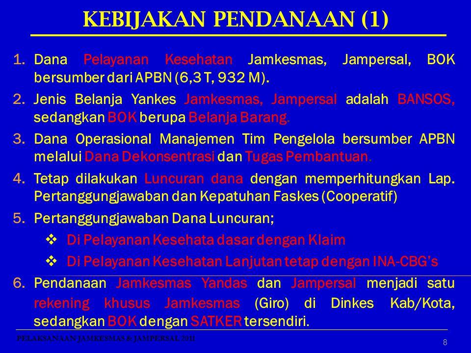 KEBIJAKAN PENDANAAN (1)