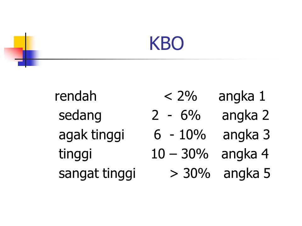 KBO rendah < 2% angka 1 sedang 2 - 6% angka 2