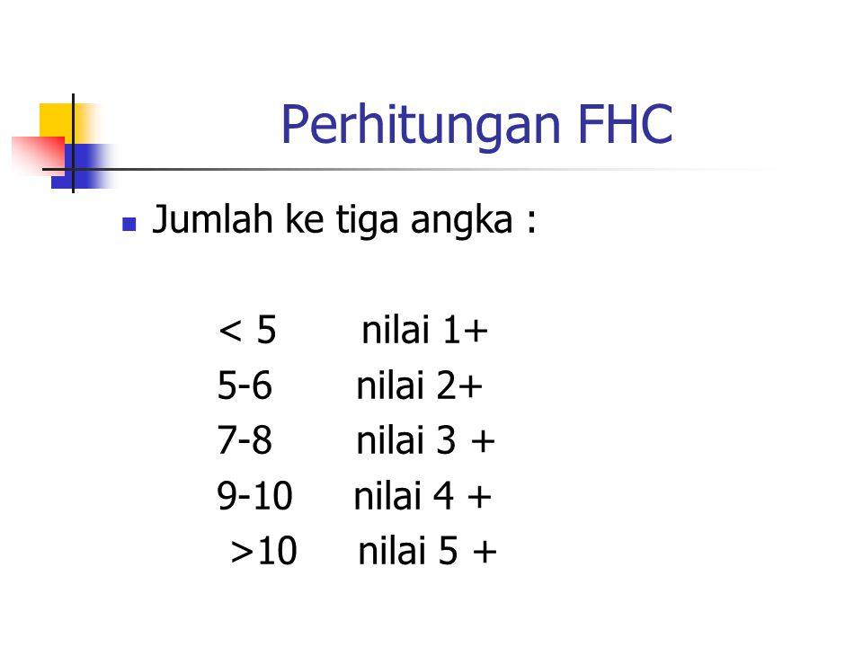 Perhitungan FHC Jumlah ke tiga angka : < 5 nilai 1+ 5-6 nilai 2+
