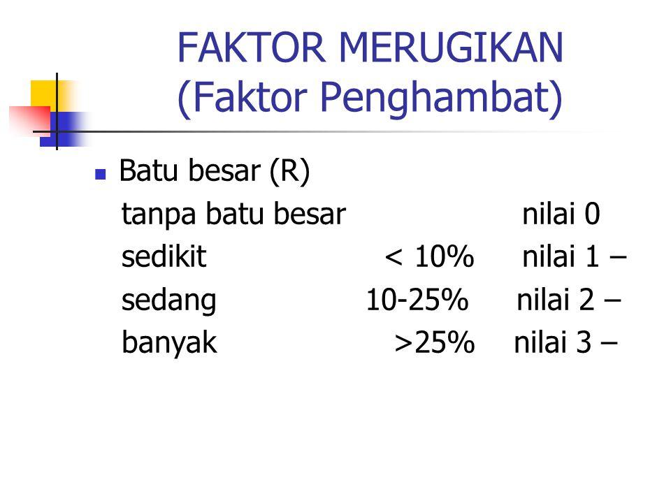 FAKTOR MERUGIKAN (Faktor Penghambat)