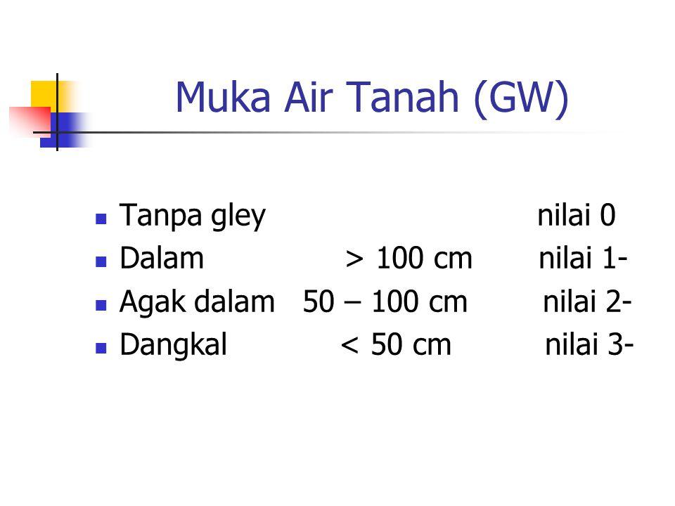 Muka Air Tanah (GW) Tanpa gley nilai 0 Dalam > 100 cm nilai 1-