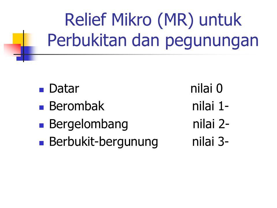 Relief Mikro (MR) untuk Perbukitan dan pegunungan