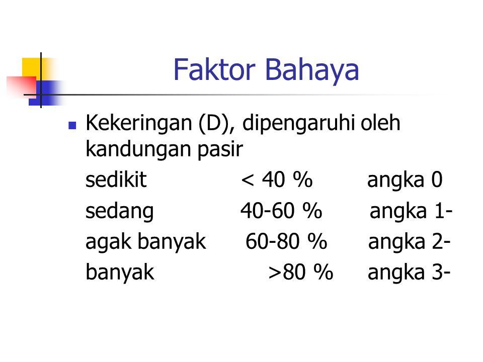 Faktor Bahaya Kekeringan (D), dipengaruhi oleh kandungan pasir