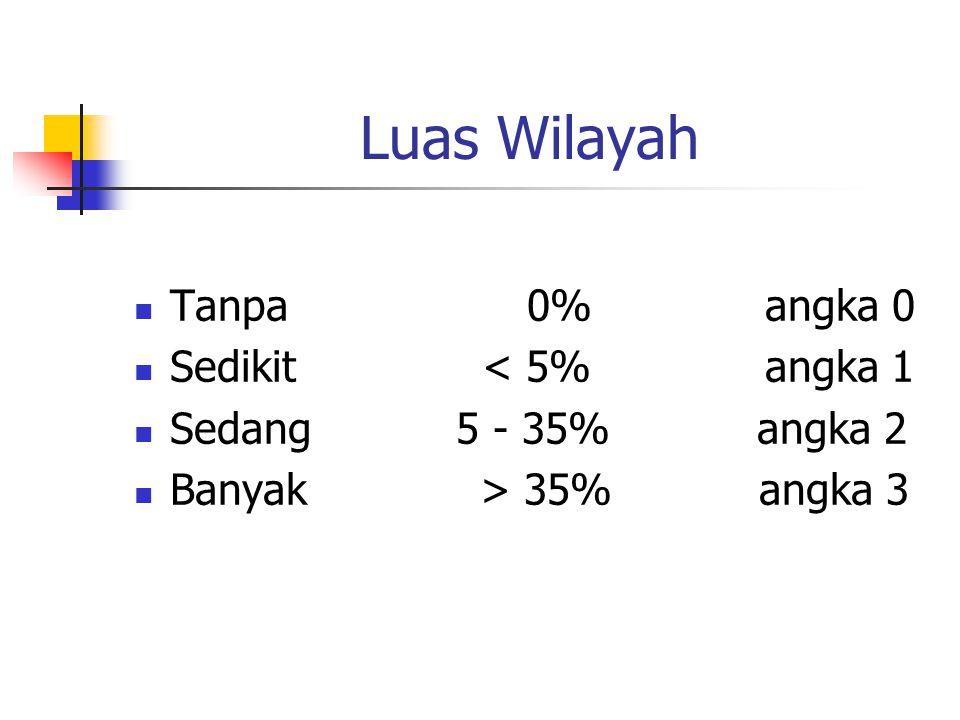 Luas Wilayah Tanpa 0% angka 0 Sedikit < 5% angka 1