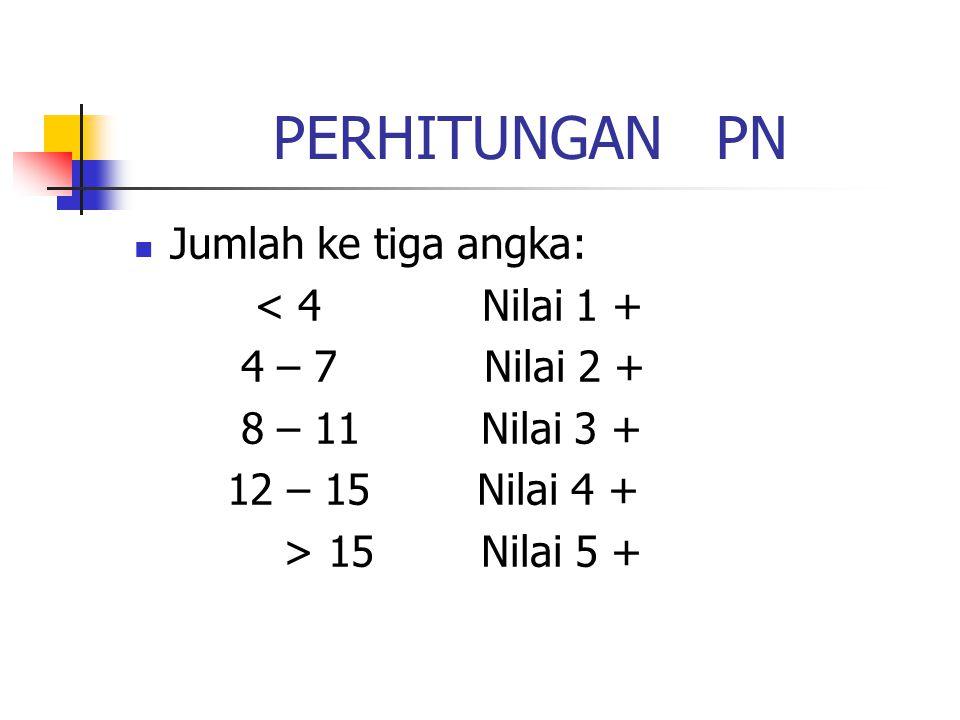 PERHITUNGAN PN Jumlah ke tiga angka: < 4 Nilai 1 + 4 – 7 Nilai 2 +