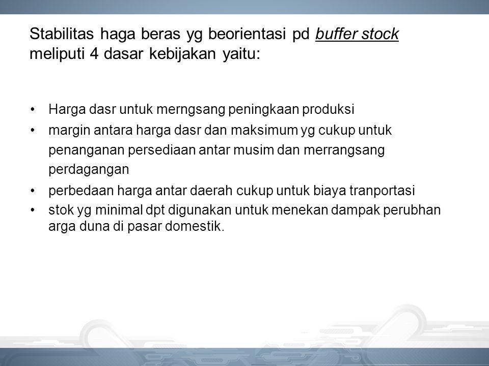 Stabilitas haga beras yg beorientasi pd buffer stock meliputi 4 dasar kebijakan yaitu:
