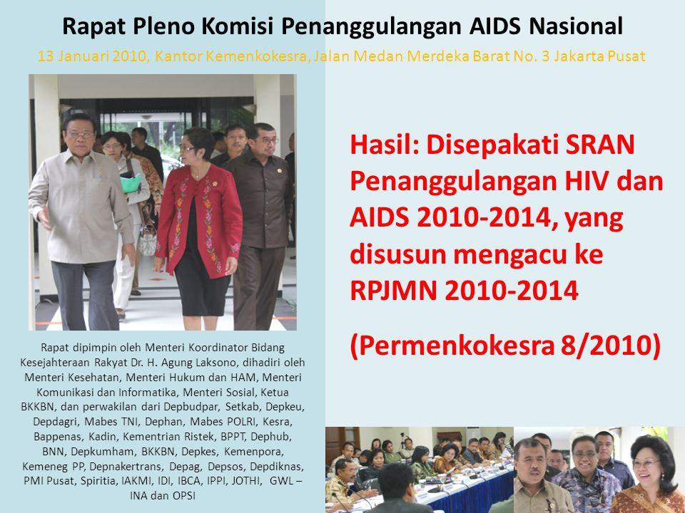 Rapat Pleno Komisi Penanggulangan AIDS Nasional