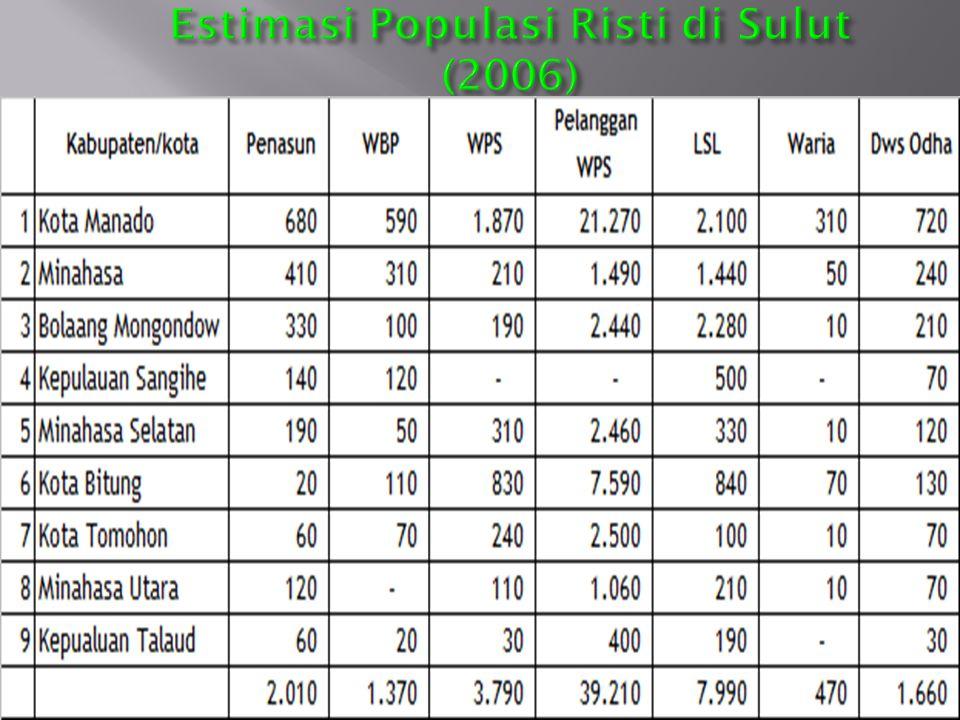 Estimasi Populasi Risti di Sulut (2006)