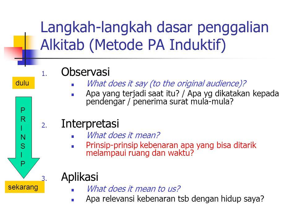 Langkah-langkah dasar penggalian Alkitab (Metode PA Induktif)