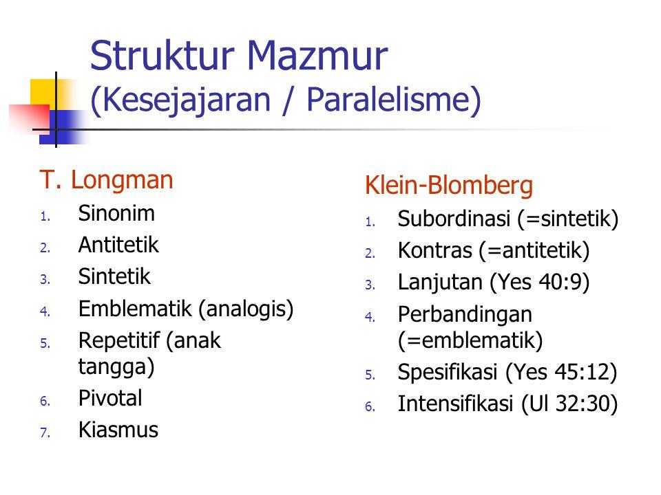 Struktur Mazmur (Kesejajaran / Paralelisme)