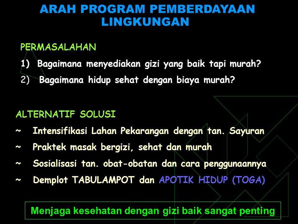 ARAH PROGRAM PEMBERDAYAAN LINGKUNGAN