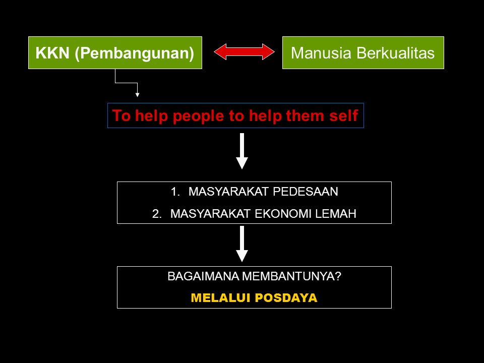 To help people to help them self