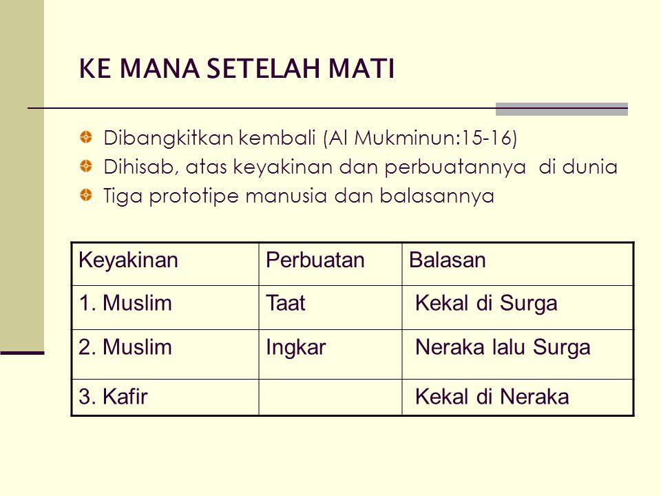 KE MANA SETELAH MATI Keyakinan Perbuatan Balasan 1. Muslim Taat