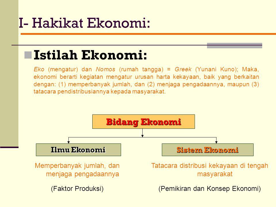 I- Hakikat Ekonomi: Istilah Ekonomi: Bidang Ekonomi Ilmu Ekonomi