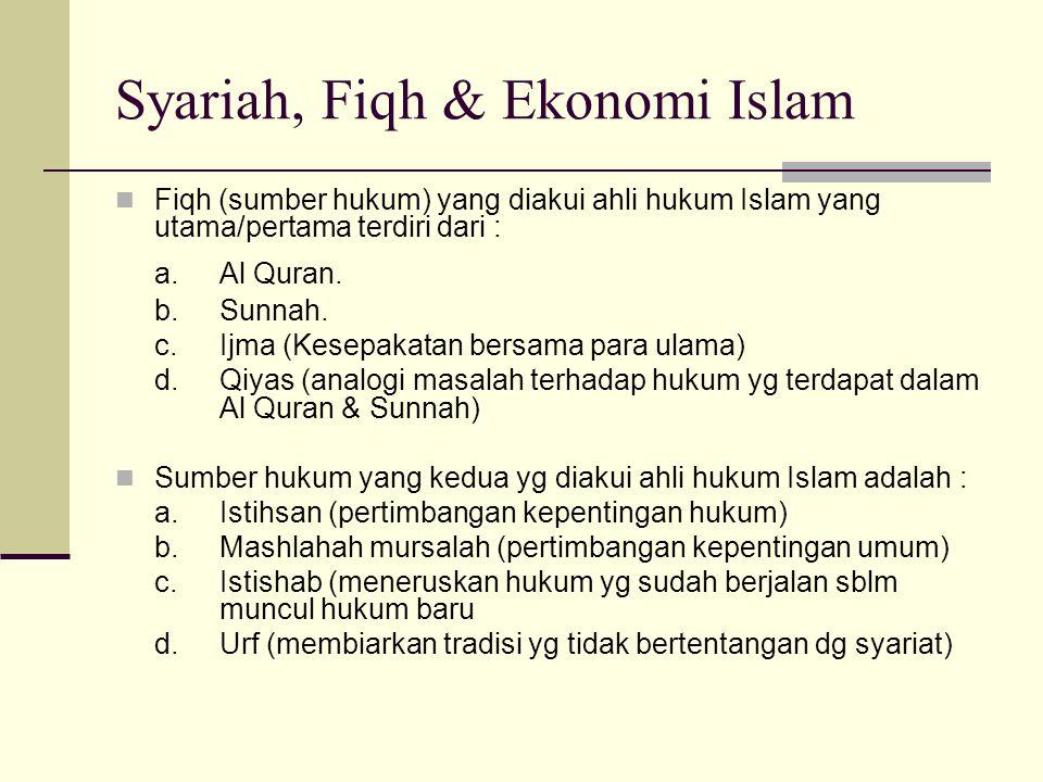 Syariah, Fiqh & Ekonomi Islam