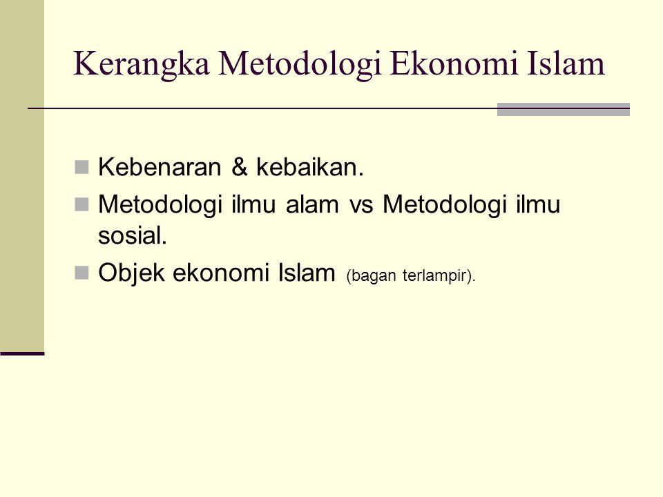 Kerangka Metodologi Ekonomi Islam
