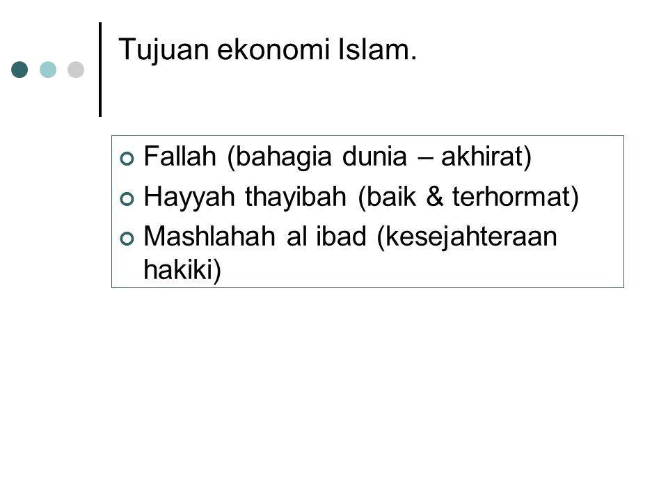 Tujuan ekonomi Islam. Fallah (bahagia dunia – akhirat)
