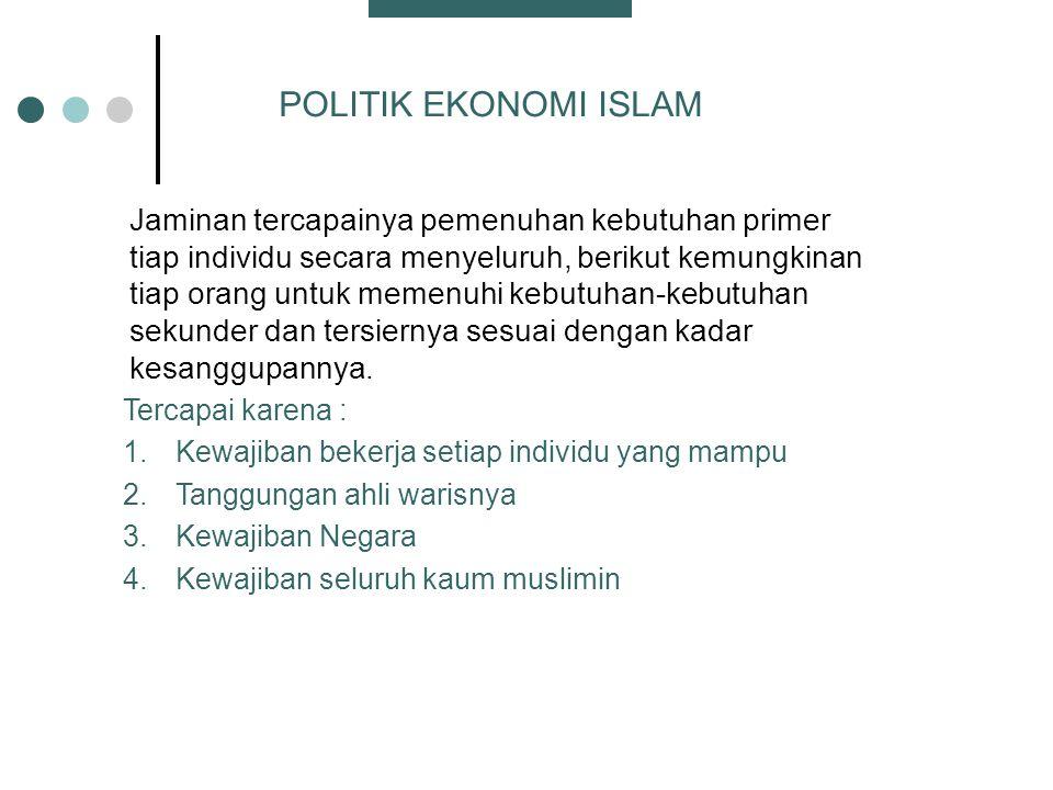 POLITIK EKONOMI ISLAM