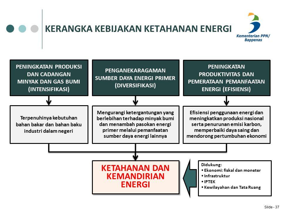 KERANGKA KEBIJAKAN KETAHANAN ENERGI