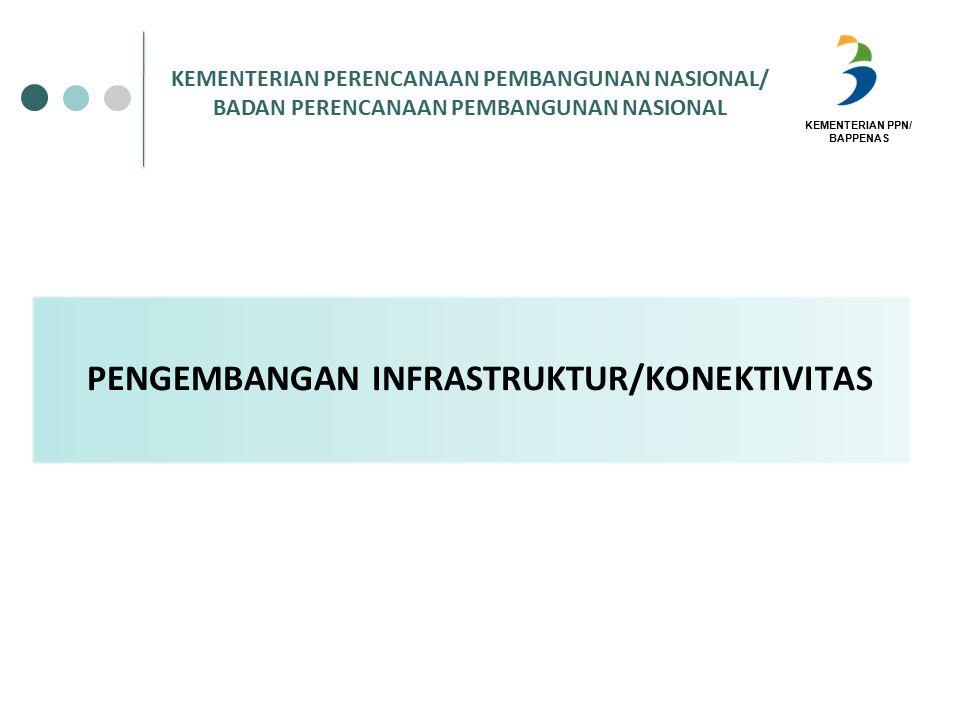 PENGEMBANGAN INFRASTRUKTUR/KONEKTIVITAS