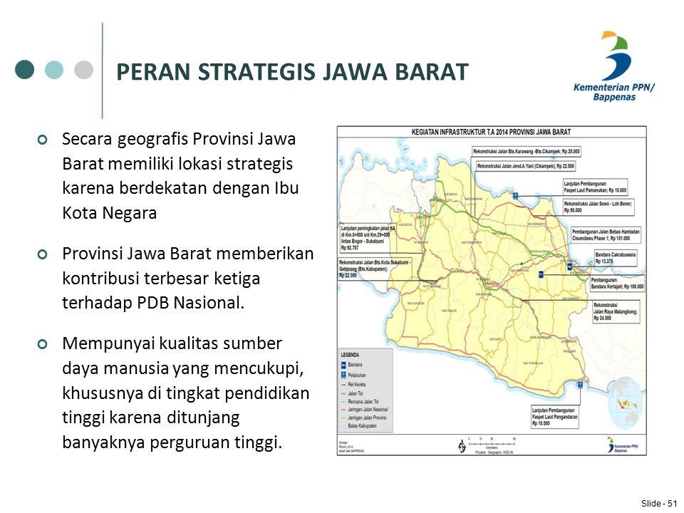 PERAN STRATEGIS JAWA BARAT
