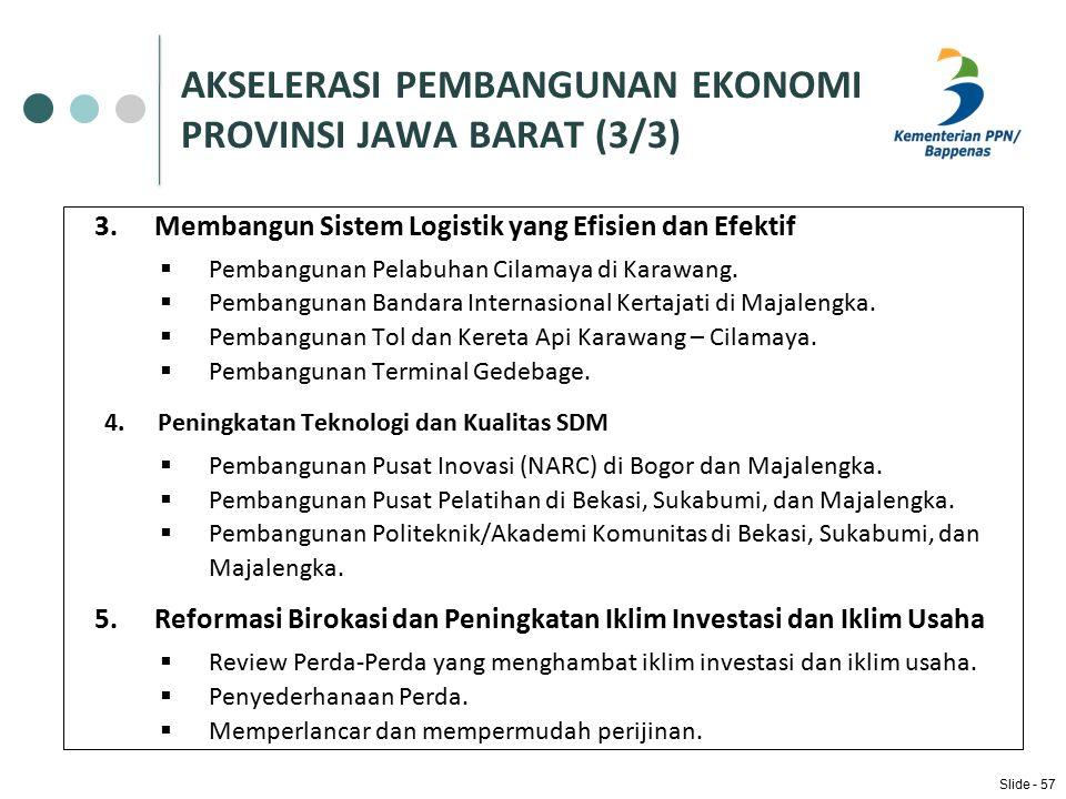 AKSELERASI PEMBANGUNAN EKONOMI PROVINSI JAWA BARAT (3/3)