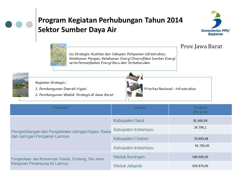 Program Kegiatan Perhubungan Tahun 2014 Sektor Sumber Daya Air