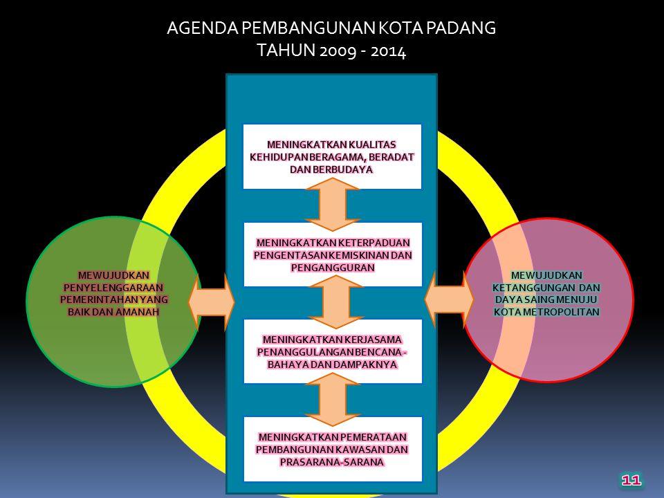 AGENDA PEMBANGUNAN KOTA PADANG TAHUN 2009 - 2014