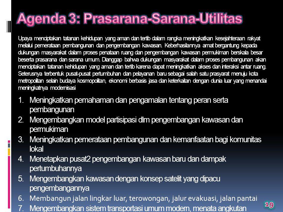 Agenda 3: Prasarana-Sarana-Utilitas